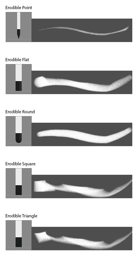 Comparison of erodible tip settings